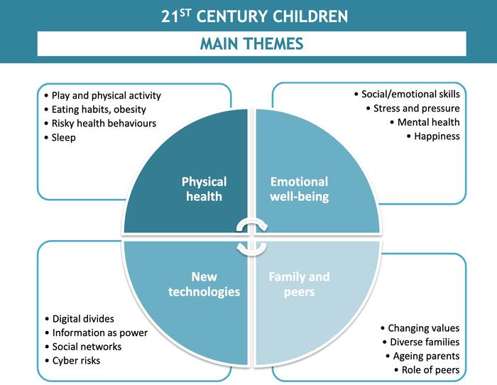 21st Century Children, det digitala kulturarvet och lärares arbetsvillkor när skolan digitaliseras